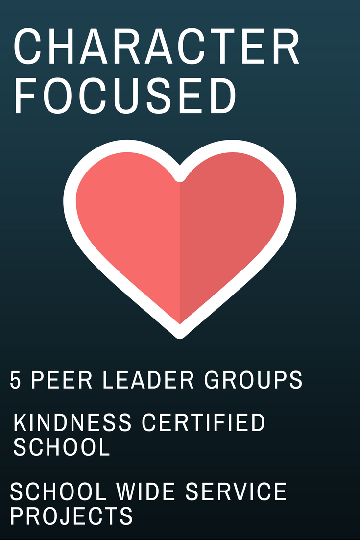 character focused with five peer leader groups, kindness certified school, and schoolwide service projects