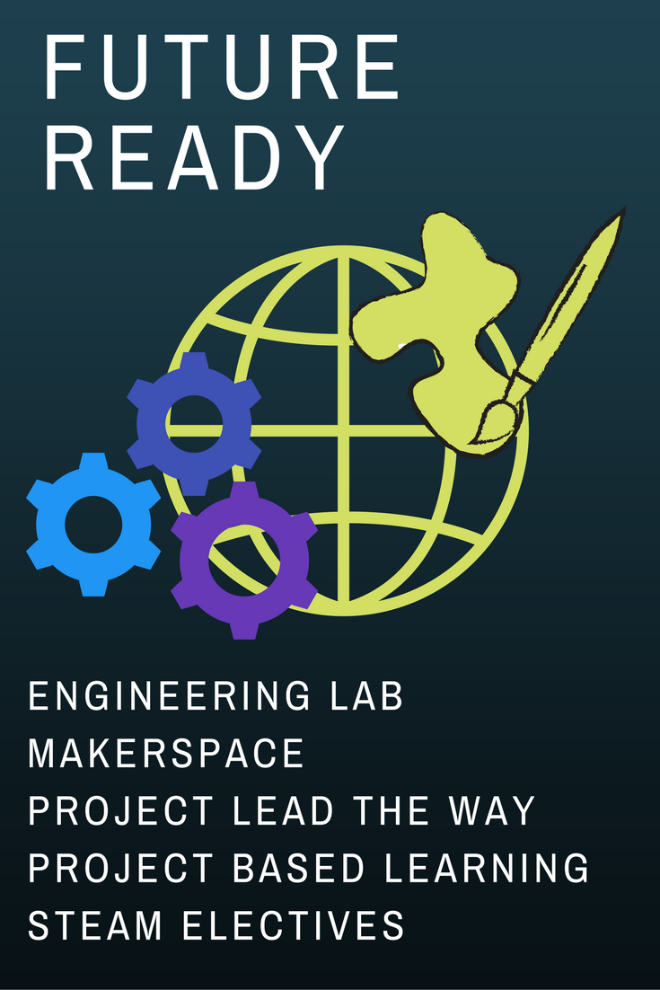 future ready: engineering lab, makerspace, project lead the way, project based learning, steam electives